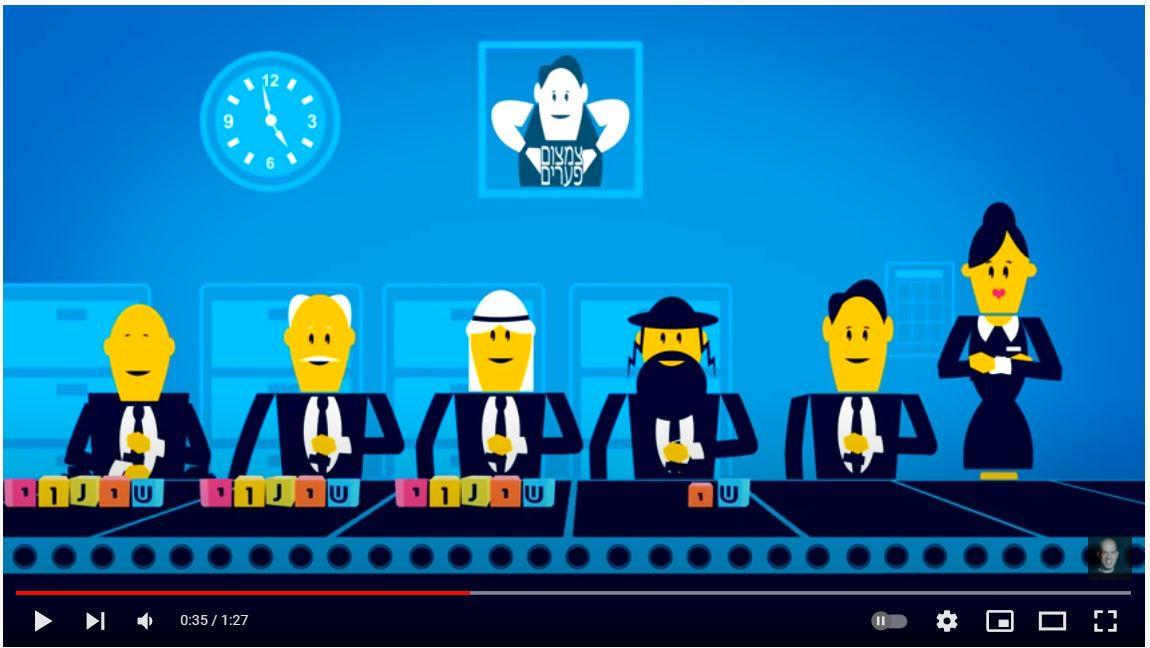 מעלה סרטון תדמית באנימציה